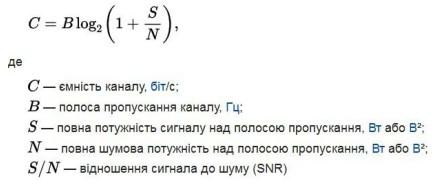 shennon-formula